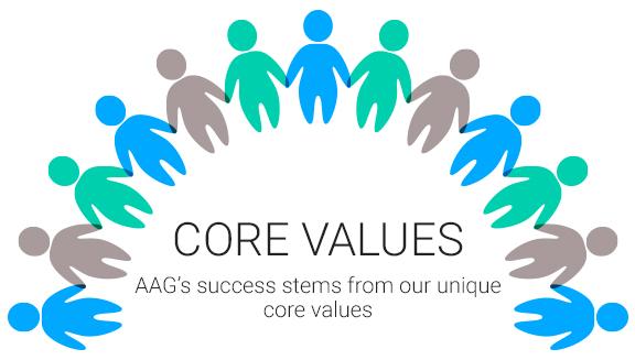 AAG Careers Image